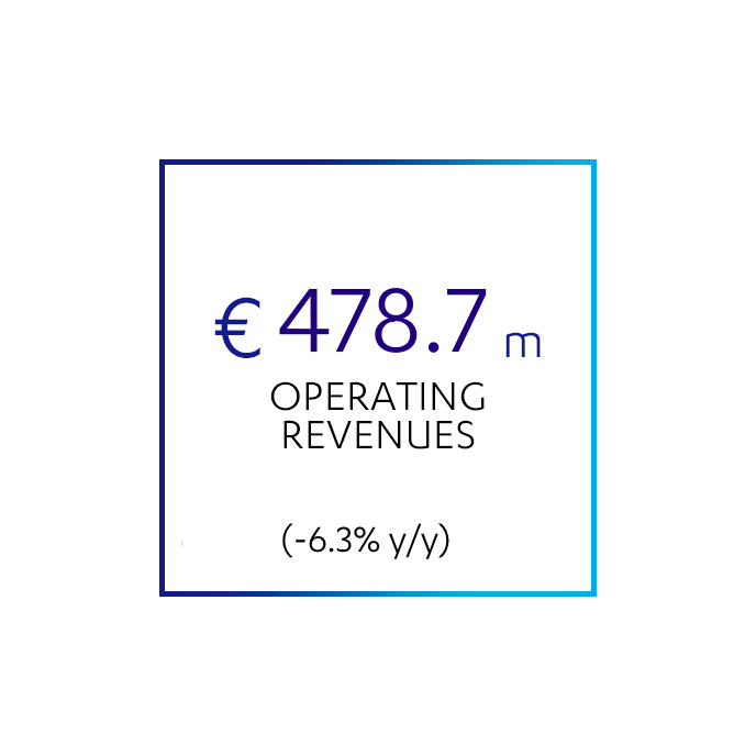 operating revenue